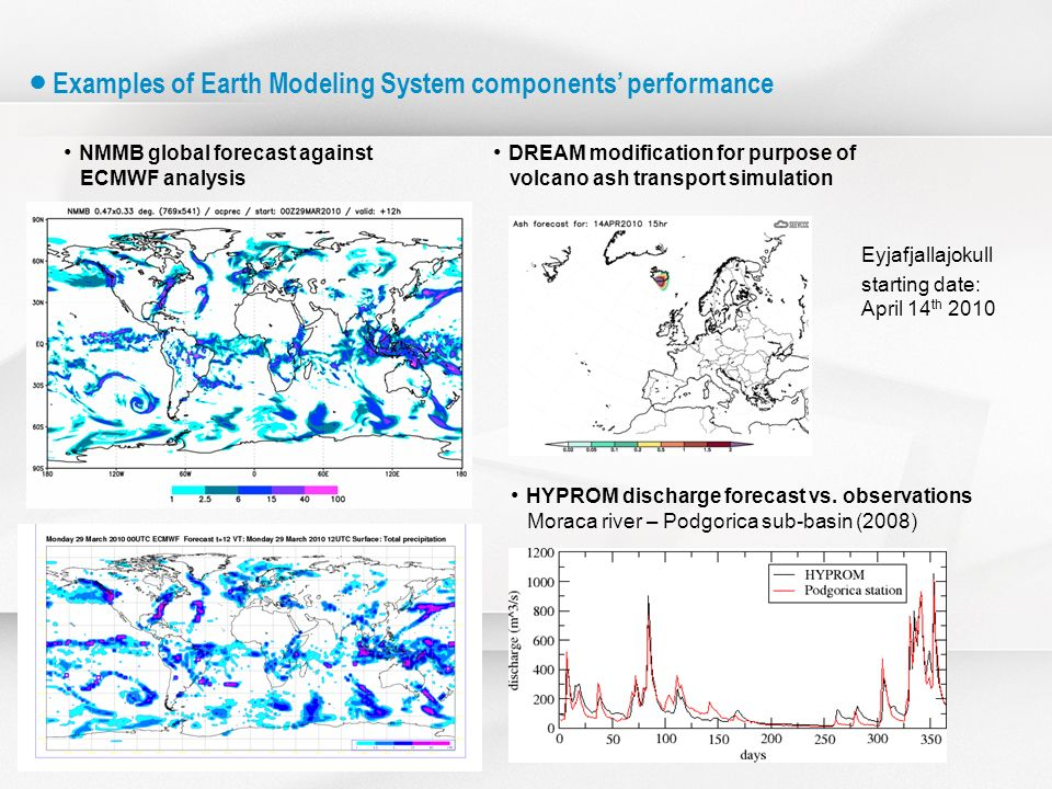 Examples of Earth Modeling System components performance NMMB global forecast against ECMWF analysis DREAM modification for purpose of volcano ash tra