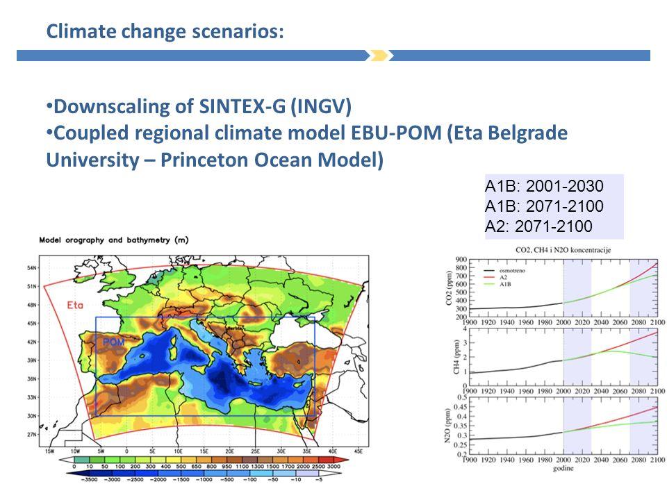 Climate change scenarios: Downscaling of SINTEX-G (INGV) Coupled regional climate model EBU-POM (Eta Belgrade University – Princeton Ocean Model) A1B: