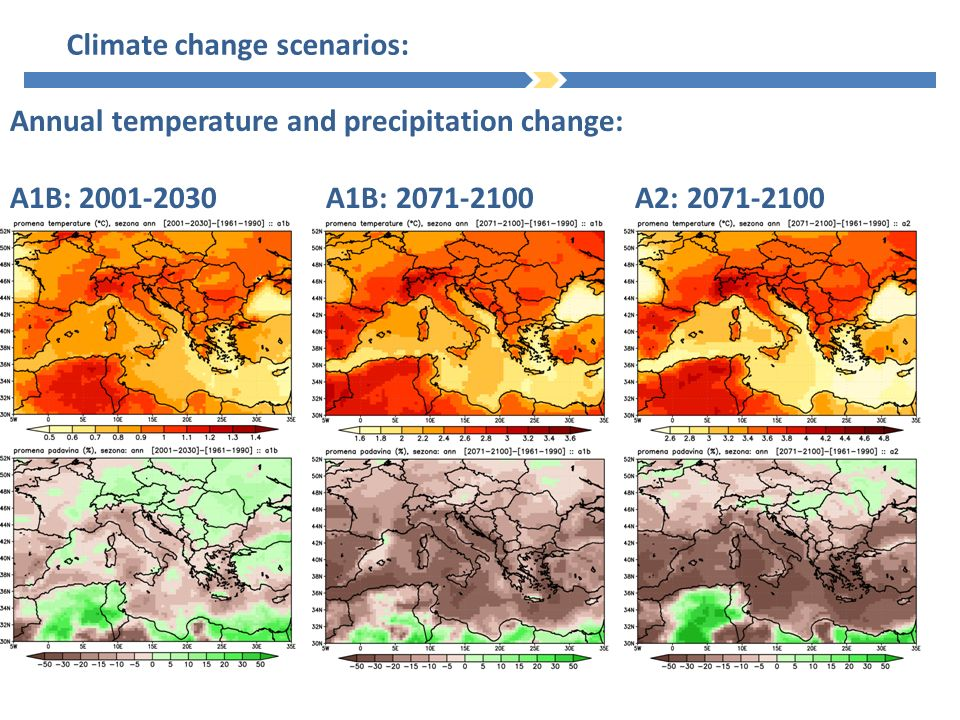 Climate change scenarios: Annual temperature and precipitation change: A1B: 2001-2030 A1B: 2071-2100 A2: 2071-2100
