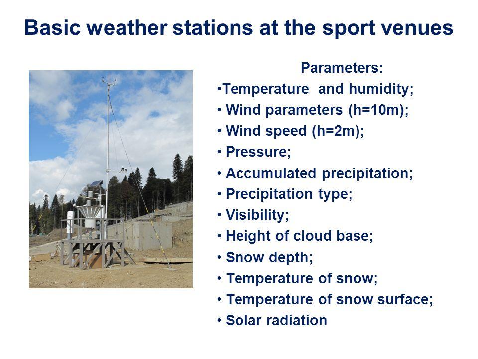 Current Instrumentul Setup (AMSs and Sensors Installed): Roza-Khutor - Alpine Skiing Venue Station NameCoordinates H, m Measured parameters T air Rel.