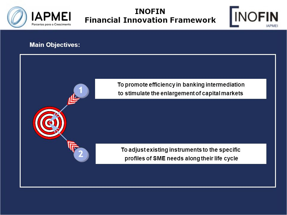 INOFIN Financial Innovation Framework To promote efficiency in banking intermediation to stimulate the enlargement of capital markets To adjust existi