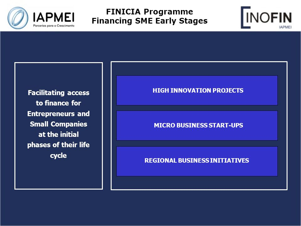 FINICIA Programme Financing SME Early Stages Facilitating access to finance for Entrepreneurs and Small Companies at the initial phases of their life