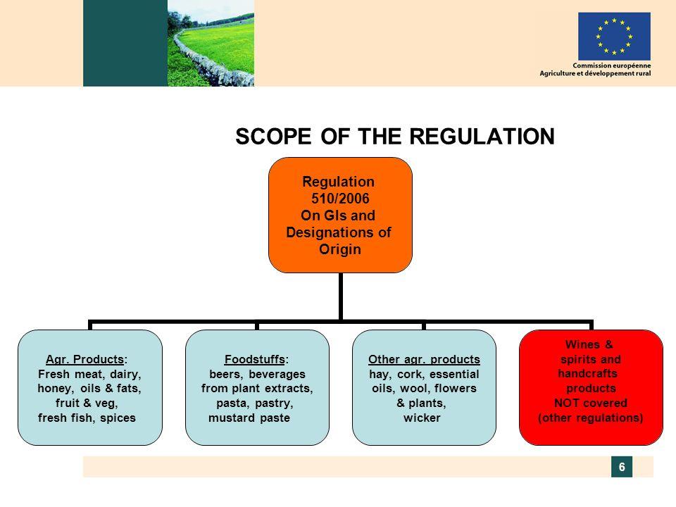 7 Designation of origin (PDO) means...
