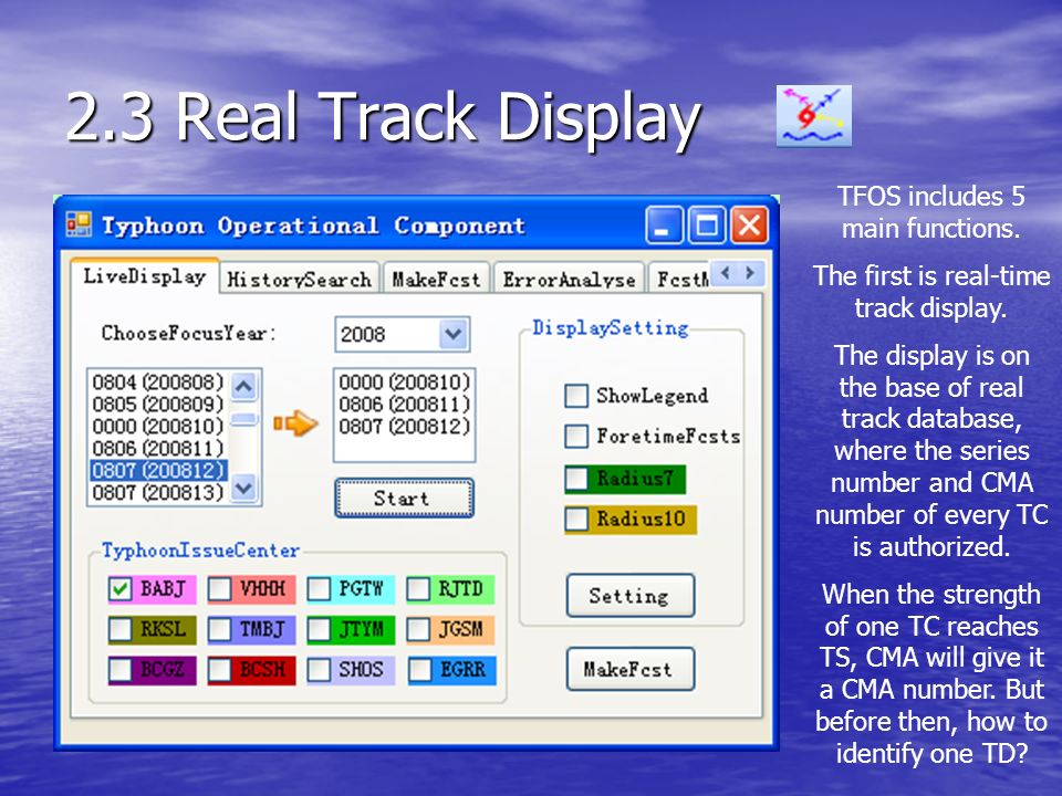 2.3 Real Track Display TFOS includes 5 main functions.