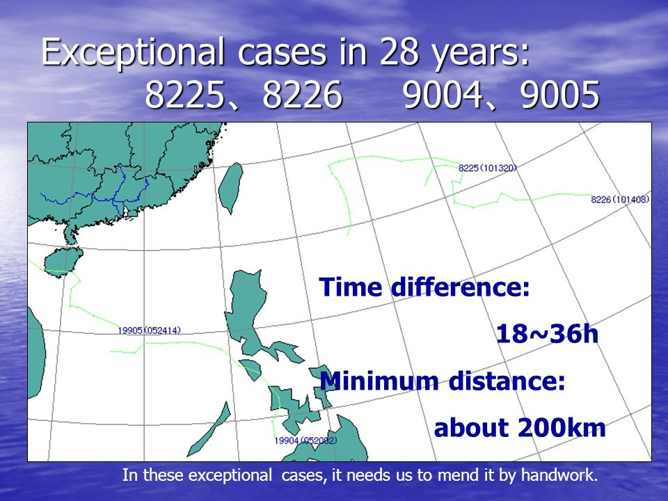 Exceptional cases in 28 years: Time difference: 18~36h Minimum distance: about 200km In these exceptional cases, it needs us to mend it by handwork.