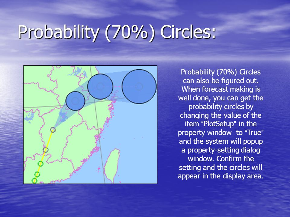Probability (70%) Circles: Probability (70%) Circles can also be figured out.