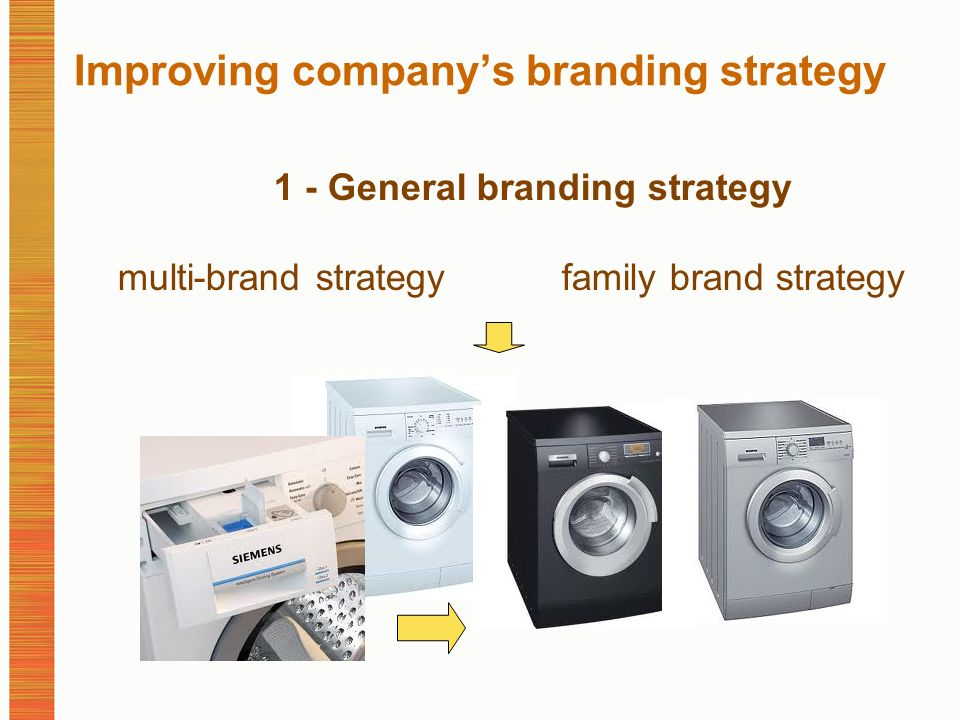 Improving companys branding strategy 1 - General branding strategy multi-brand strategyfamily brand strategy