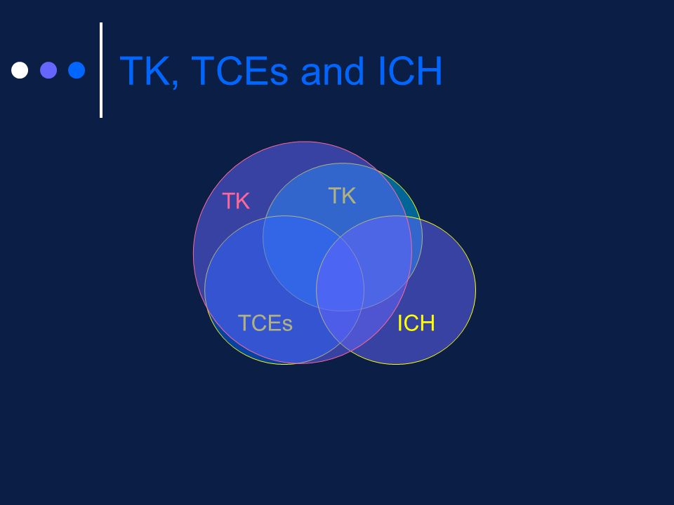 TK, TCEs and ICH ICHTCEs TK