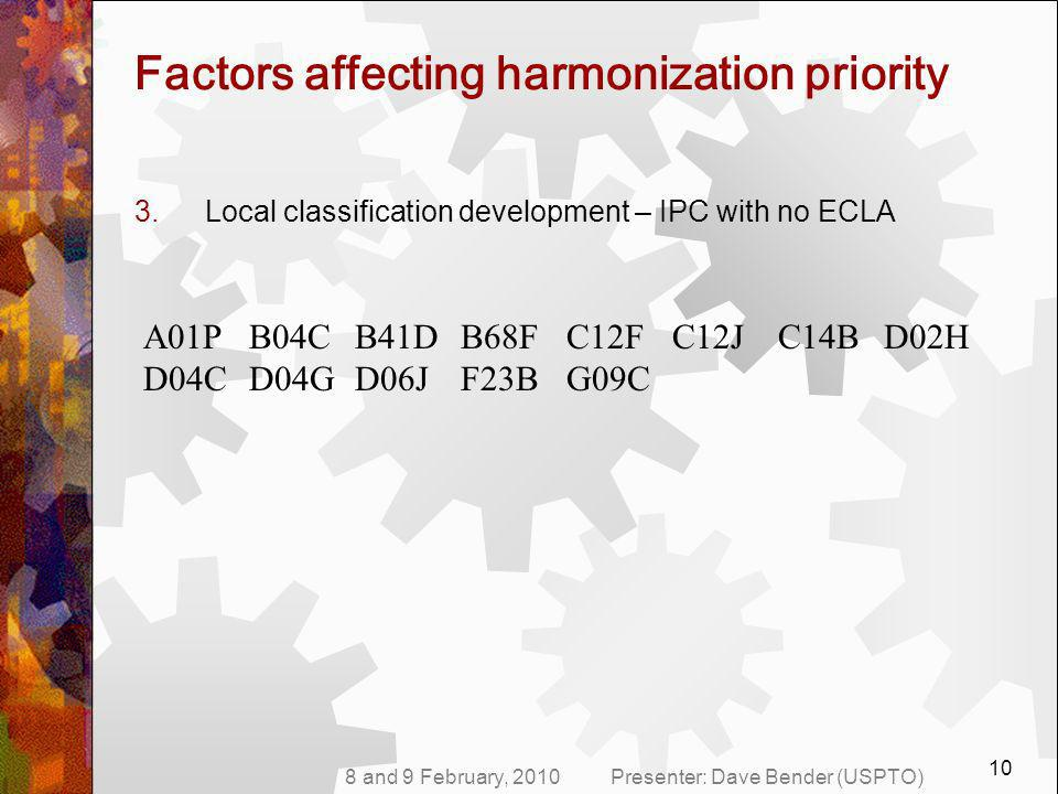 8 and 9 February, 2010Presenter: Dave Bender (USPTO) 10 Factors affecting harmonization priority 3.Local classification development – IPC with no ECLA A01PB04CB41DB68FC12FC12JC14BD02H D04CD04GD06JF23BG09C