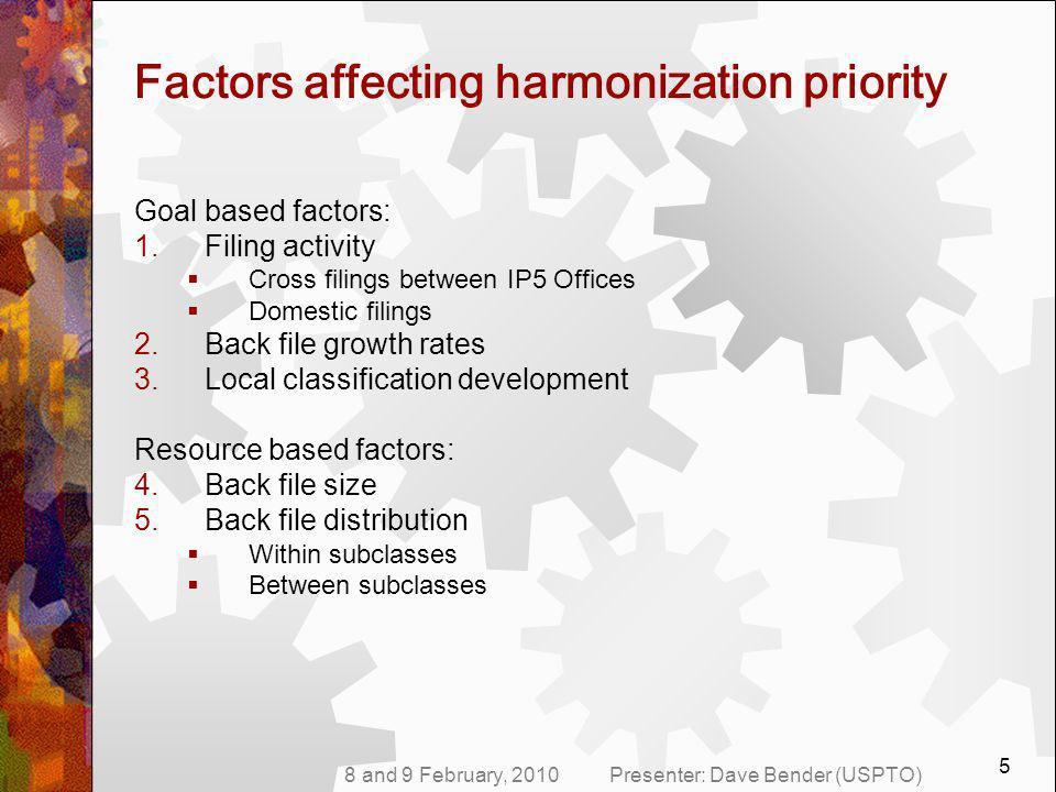 8 and 9 February, 2010Presenter: Dave Bender (USPTO) 5 Factors affecting harmonization priority Goal based factors: 1.Filing activity Cross filings between IP5 Offices Domestic filings 2.Back file growth rates 3.Local classification development Resource based factors: 4.Back file size 5.Back file distribution Within subclasses Between subclasses