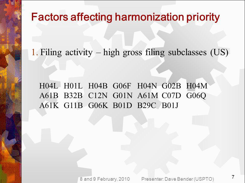 8 and 9 February, 2010Presenter: Dave Bender (USPTO) 8 Factors affecting harmonization priority 2.Back file growth Subclass% Increase in Number of Families Published Annually from 2005 to 2008 A01B8 A01C32.9 A01D9.03 A01F15.63 A01G9.4 A01H44.97
