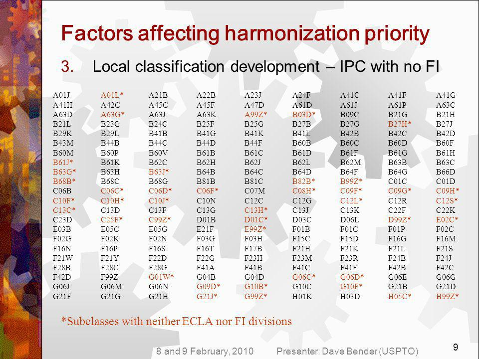 8 and 9 February, 2010Presenter: Dave Bender (USPTO) 9 Factors affecting harmonization priority 3.Local classification development – IPC with no FI A01JA01L*A21BA22BA23JA24FA41CA41FA41G A41HA42CA45CA45FA47DA61DA61JA61PA63C A63DA63G*A63JA63KA99Z*B03D*B09CB21GB21H B21LB23GB24CB25FB25GB27BB27GB27H*B27J B29KB29LB41BB41GB41KB41LB42BB42CB42D B43MB44BB44CB44DB44FB60BB60CB60DB60F B60MB60PB60VB61BB61CB61DB61FB61GB61H B61J*B61KB62CB62HB62JB62LB62MB63BB63C B63G*B63HB63J*B64BB64CB64DB64FB64GB66D B68B*B68CB68GB81BB81CB82B*B99Z*C01CC01D C06BC06C*C06D*C06F*C07MC08H*C09F*C09G*C09H* C10F*C10H*C10J*C10NC12CC12GC12L*C12RC12S* C13C*C13DC13FC13GC13H*C13JC13KC22FC22K C23DC25F*C99Z*D01BD01C*D03CD06LD99Z*E02C* E03BE05CE05GE21FE99Z*F01BF01CF01PF02C F02GF02KF02NF03GF03HF15CF15DF16GF16M F16NF16PF16SF16TF17BF21HF21KF21LF21S F21WF21YF22DF22GF23HF23MF23RF24BF24J F28BF28CF28GF41AF41BF41CF41FF42BF42C F42DF99ZG01W*G04BG04DG06C*G06D*G06EG06G G06JG06MG06NG09D*G10B*G10CG10F*G21BG21D G21FG21GG21HG21J*G99Z*H01KH03DH05C*H99Z* *Subclasses with neither ECLA nor FI divisions