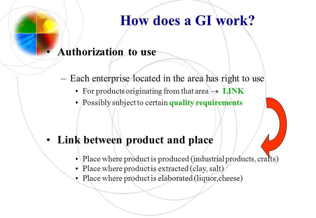 Authorization to use –Each enterprise located in the area has right to use For products originating from that area LINK Possibly subject to certain quality requirements How does a GI work.