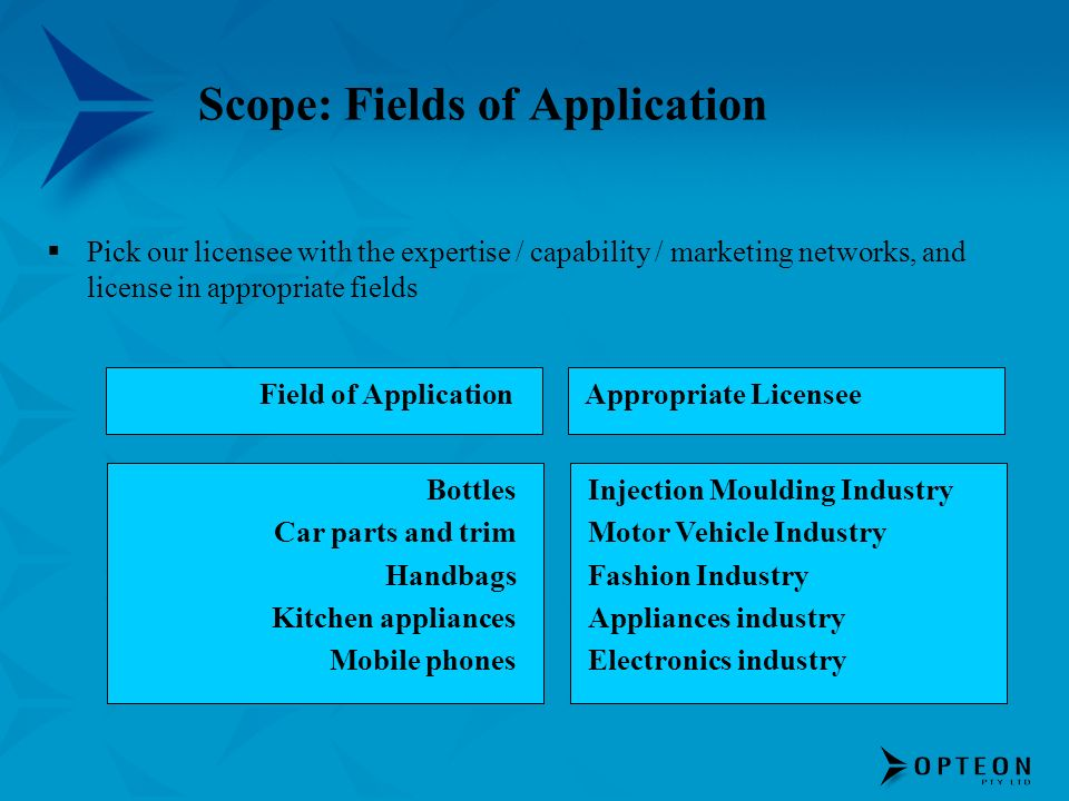 Scope: Fields of Application Pick our licensee with the expertise / capability / marketing networks, and license in appropriate fields Field of Applic