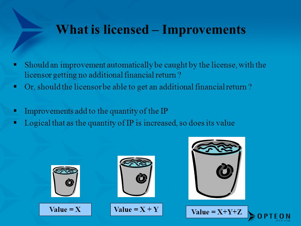What is licensed – Improvements Should an improvement automatically be caught by the license, with the licensor getting no additional financial return