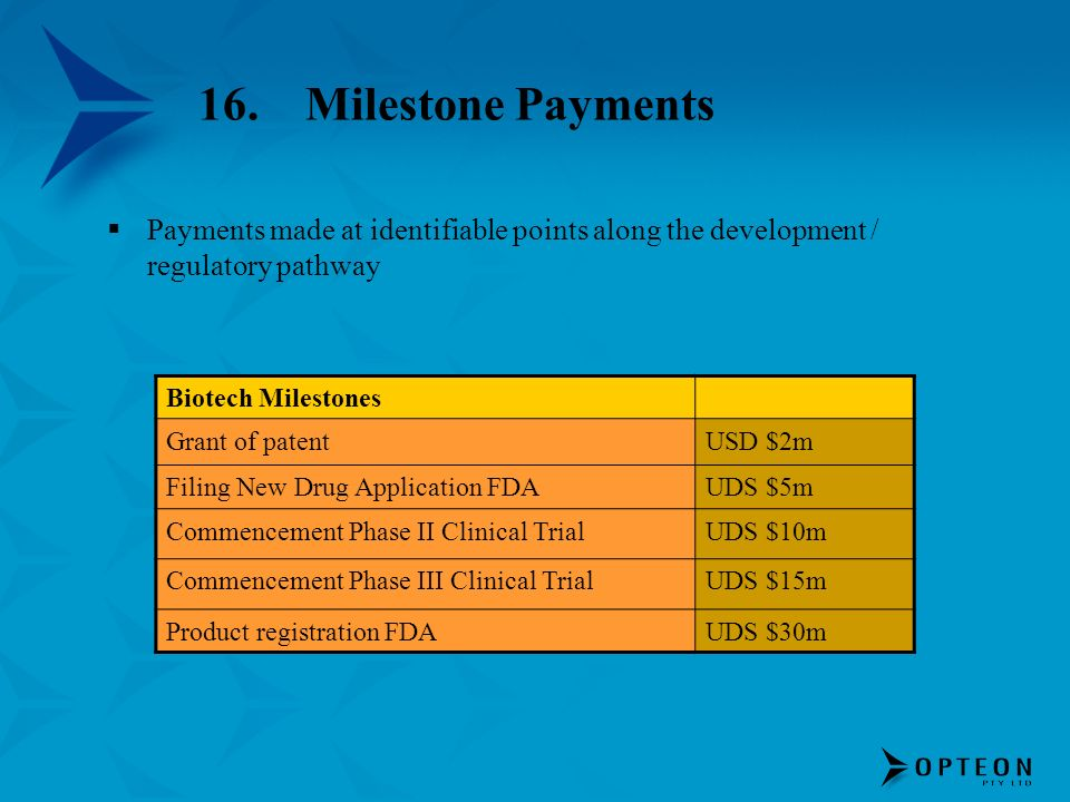 16.Milestone Payments Payments made at identifiable points along the development / regulatory pathway Biotech Milestones Grant of patentUSD $2m Filing