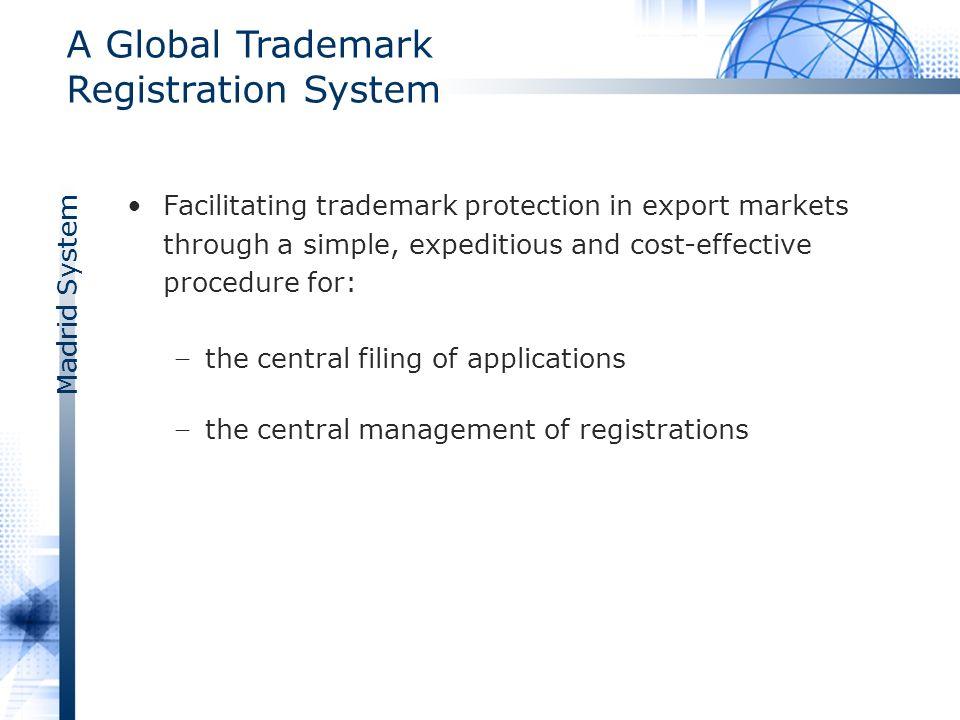 Madrid System Types of International Applications