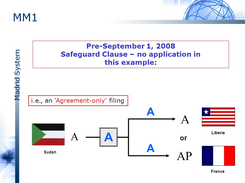 Madrid System MM1 Pre-September 1, 2008 Safeguard Clause – no application in this example: A A A or France Liberia AP A Sudan A i.e., an Agreement-only filing