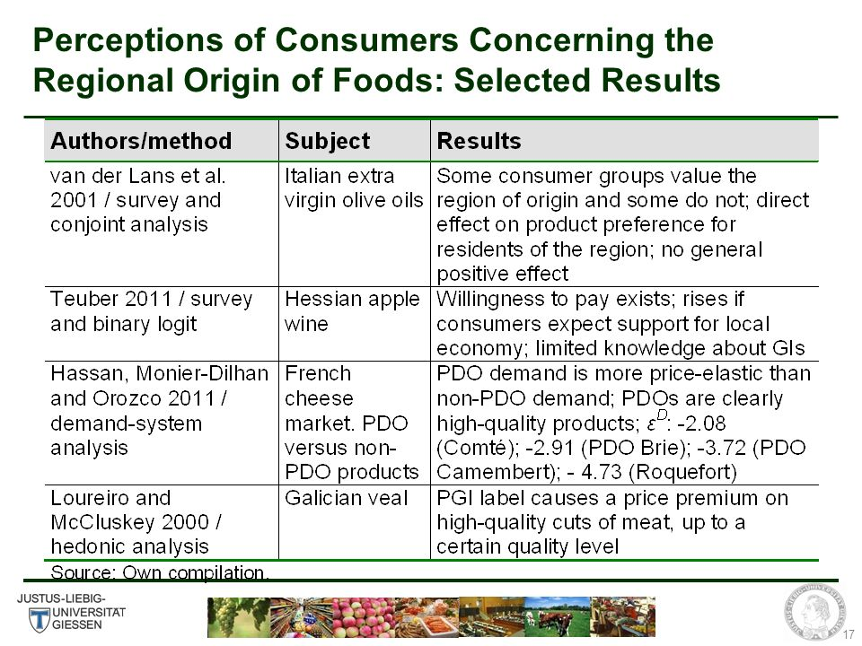 17 Perceptions of Consumers Concerning the Regional Origin of Foods: Selected Results