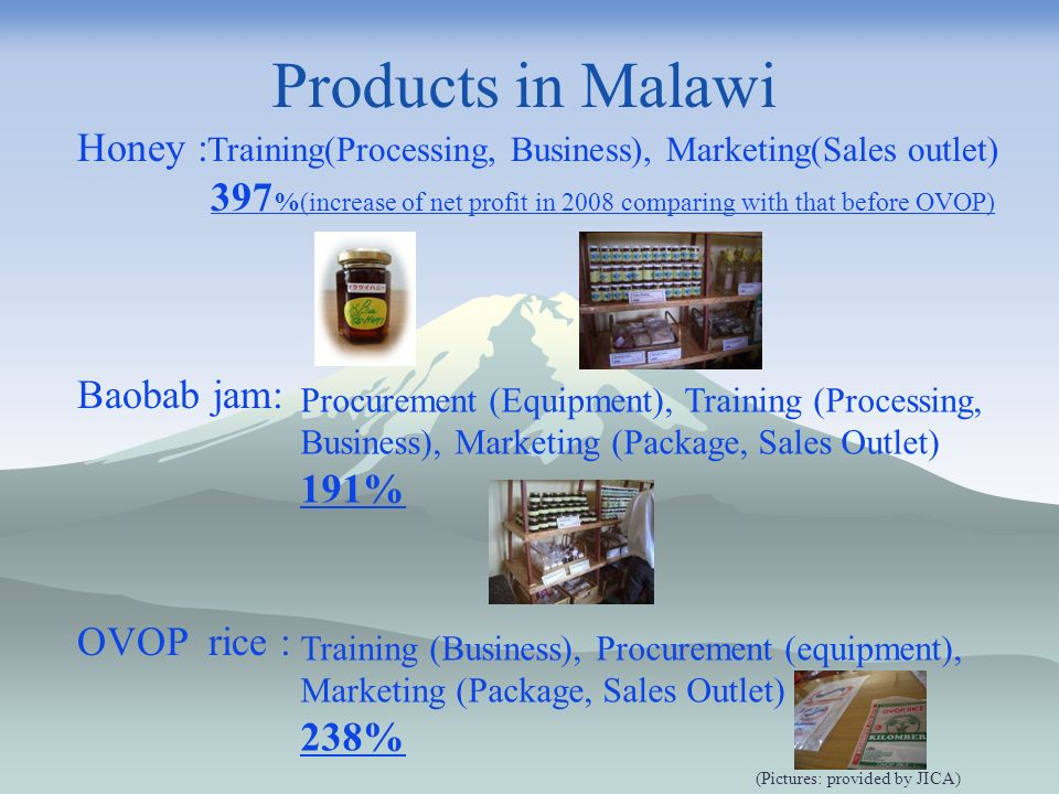 Products in Malawi Honey : Training(Processing, Business), Marketing(Sales outlet) 397 %(increase of net profit in 2008 comparing with that before OVOP) Baobab jam: OVOP rice : Procurement (Equipment), Training (Processing, Business), Marketing (Package, Sales Outlet) 191% Training (Business), Procurement (equipment), Marketing (Package, Sales Outlet) 238% (Pictures: provided by JICA)