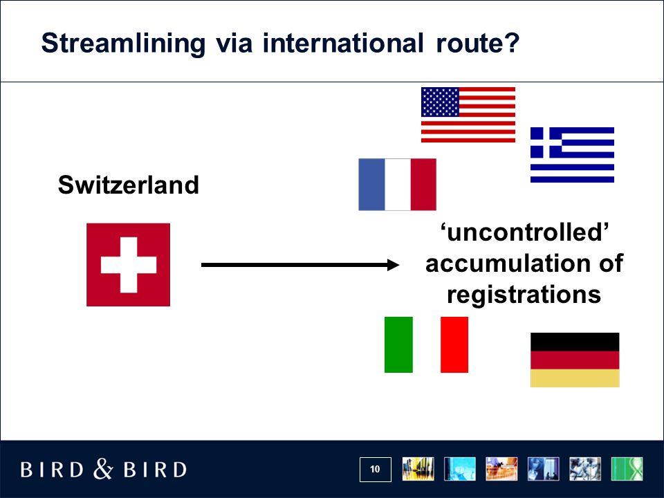 10 Switzerland uncontrolled accumulation of registrations Streamlining via international route?