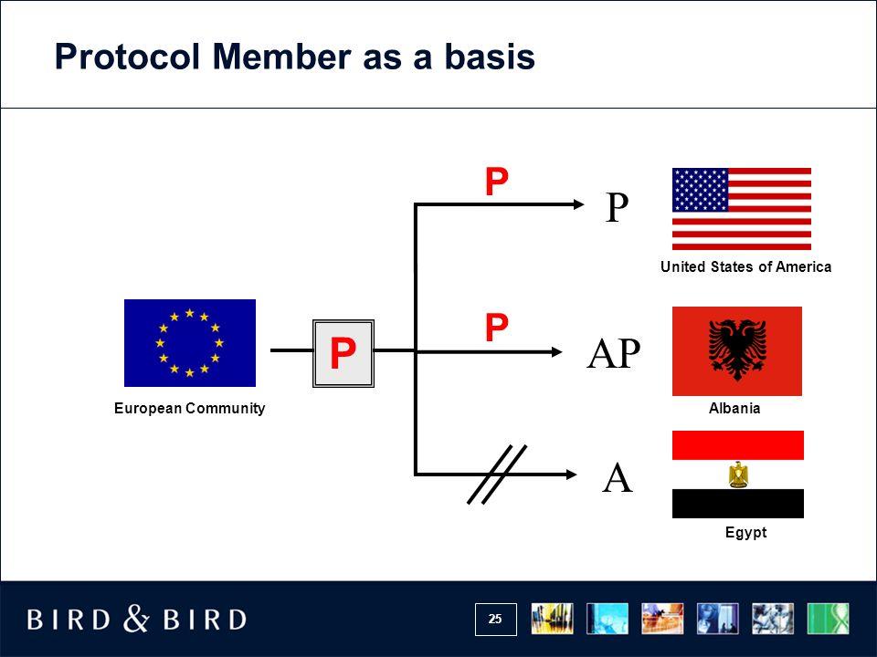 25 P P P AP United States of America P AlbaniaEuropean Community Egypt A Protocol Member as a basis