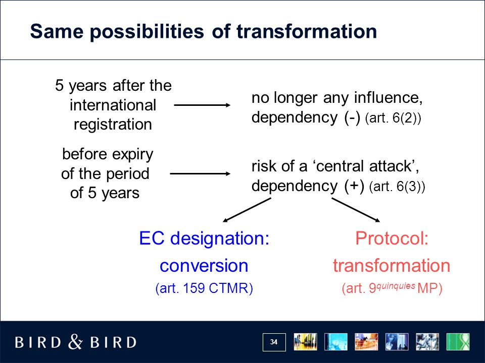 34 5 years after the international registration before expiry of the period of 5 years risk of a central attack, dependency (+) (art. 6(3)) no longer