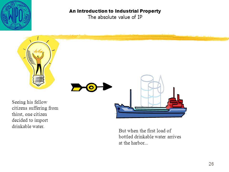 26 An Introduction to Industrial Property The absolute value of IP Seeing his fellow citizens suffering from thirst, one citizen decided to import drinkable water.