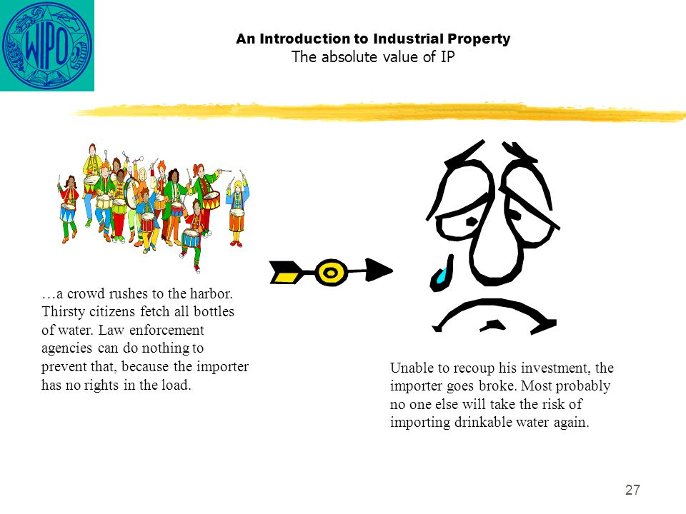 27 An Introduction to Industrial Property The absolute value of IP …a crowd rushes to the harbor.