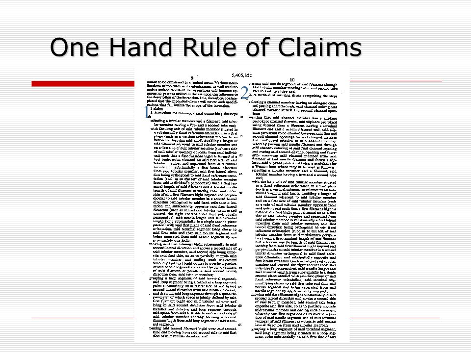 Five Types of Claims Independent Claim (3) Apparatus Method Composition of Matter Dependent Claim (2) Additional element Restriction of an element A B C D Definition Z Your Invention
