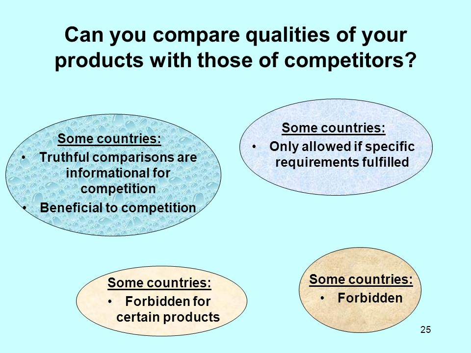 25 Can you compare qualities of your products with those of competitors.