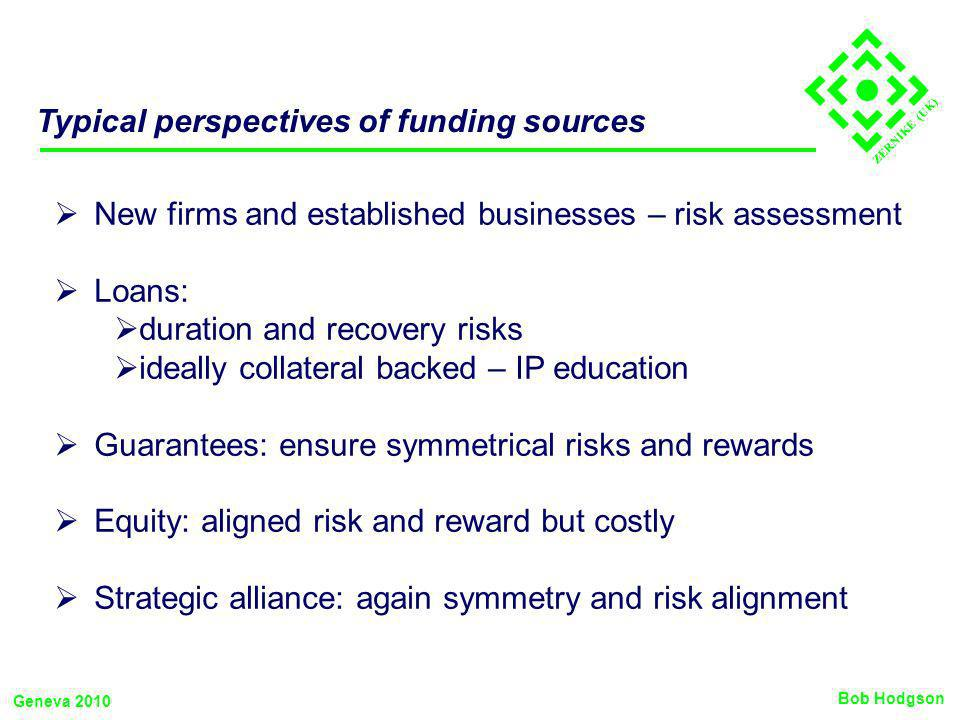 ZERNIKE (UK) Typical perspectives of funding sources New firms and established businesses – risk assessment Loans: duration and recovery risks ideally collateral backed – IP education Guarantees: ensure symmetrical risks and rewards Equity: aligned risk and reward but costly Strategic alliance: again symmetry and risk alignment Bob Hodgson Geneva 2010