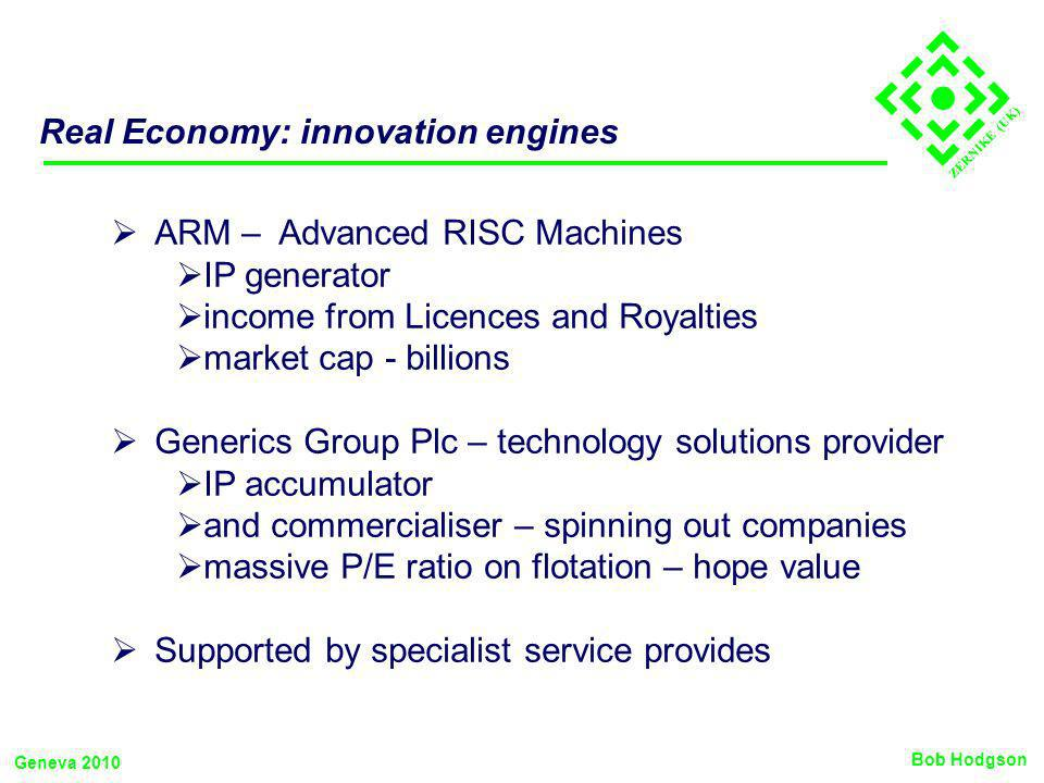 ZERNIKE (UK) Real Economy: innovation engines ARM – Advanced RISC Machines IP generator income from Licences and Royalties market cap - billions Generics Group Plc – technology solutions provider IP accumulator and commercialiser – spinning out companies massive P/E ratio on flotation – hope value Supported by specialist service provides Bob Hodgson Geneva 2010