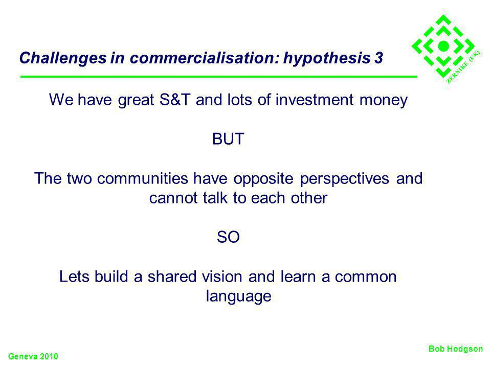 ZERNIKE (UK) Challenges in commercialisation: hypothesis 3 We have great S&T and lots of investment money BUT The two communities have opposite perspectives and cannot talk to each other SO Lets build a shared vision and learn a common language Bob Hodgson Geneva 2010