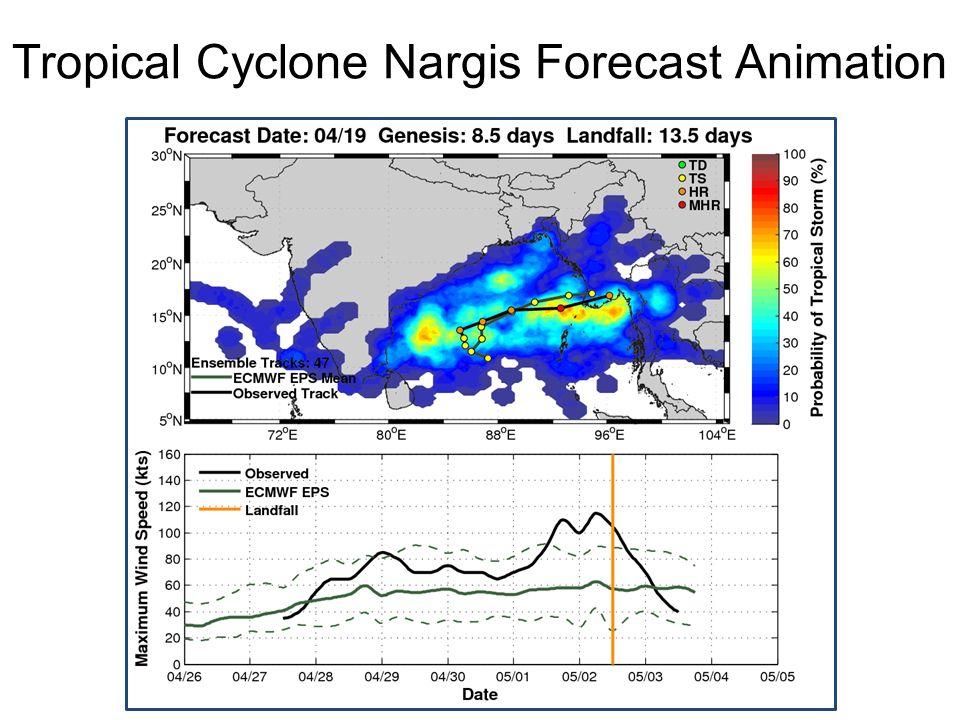 Tropical Cyclone Nargis Forecast Animation