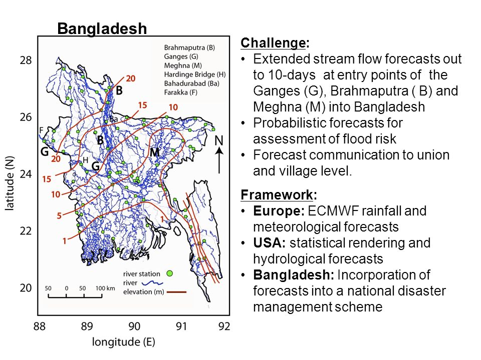 Challenge: Extended stream flow forecasts out to 10-days at entry points of the Ganges (G), Brahmaputra ( B) and Meghna (M) into Bangladesh Probabilistic forecasts for assessment of flood risk Forecast communication to union and village level.