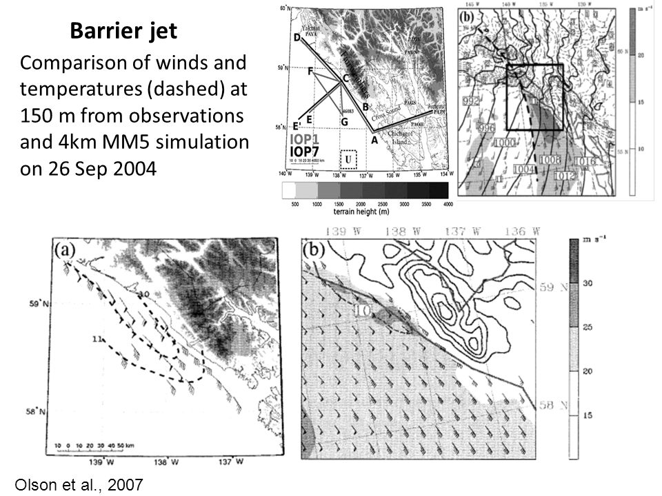 Barrier jet Olson et al., 2007 Comparison of winds and temperatures (dashed) at 150 m from observations and 4km MM5 simulation on 26 Sep 2004