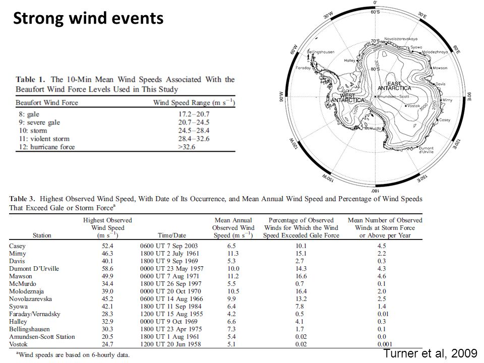 Strong wind events Turner et al, 2009