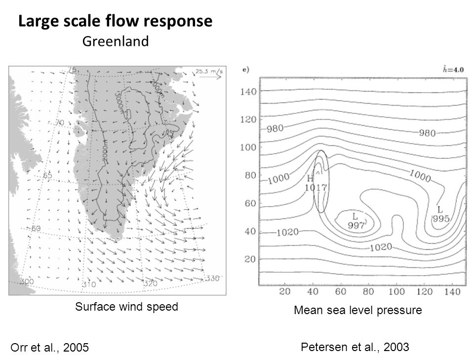 Orr et al., 2005 Petersen et al., 2003 Large scale flow response Greenland Surface wind speed Mean sea level pressure
