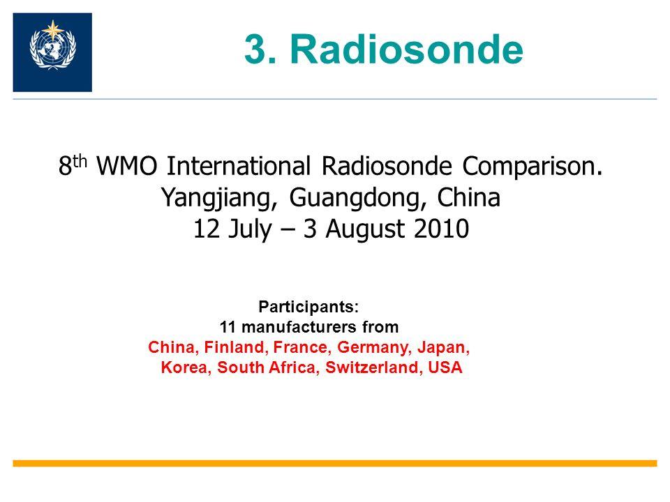8 th WMO International Radiosonde Comparison.