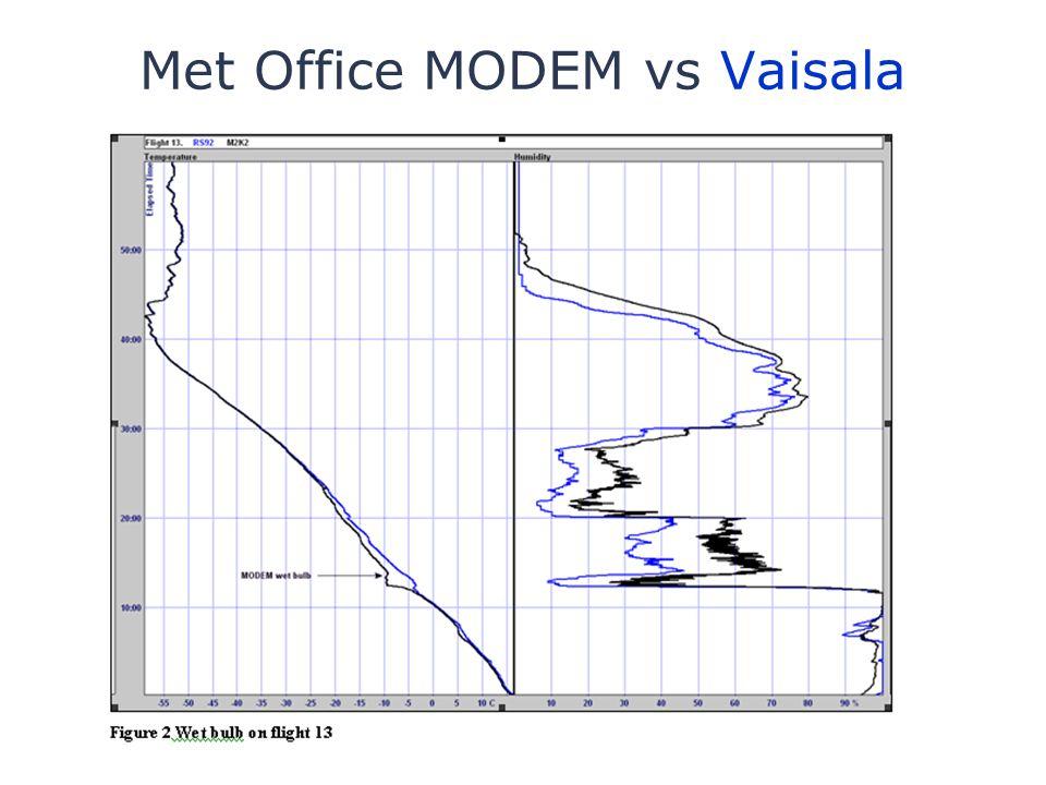 Met Office MODEM vs Vaisala