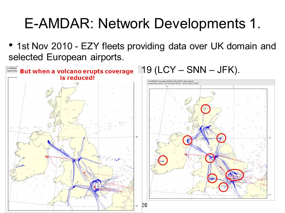 26 E-AMDAR: Network Developments 1. 1st Nov 2010 - EZY fleets providing data over UK domain and selected European airports. Software installed on BAW