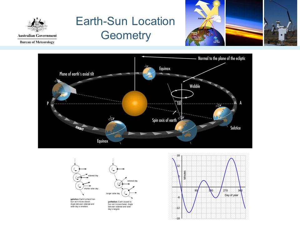 Earth-Sun Location Geometry