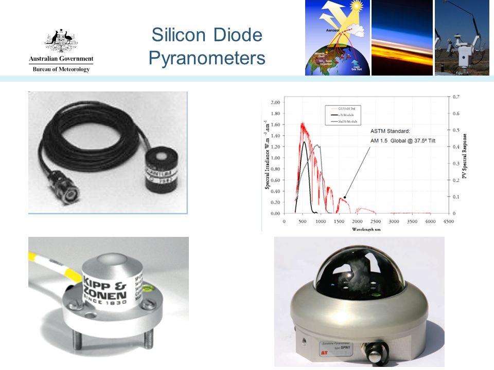 Silicon Diode Pyranometers