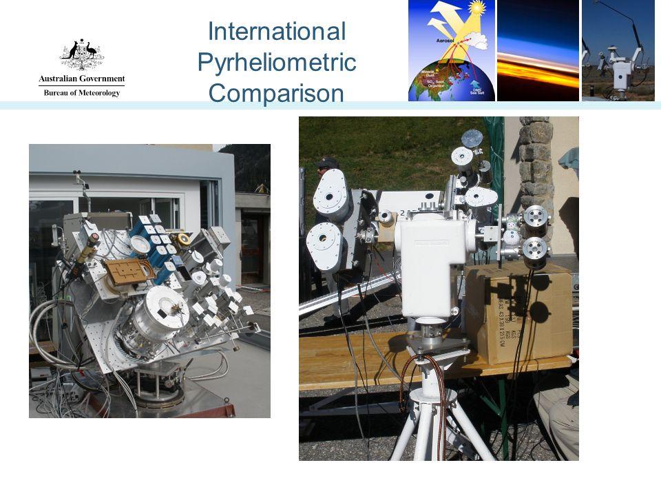 International Pyrheliometric Comparison