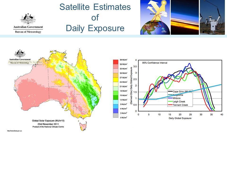 Satellite Estimates of Daily Exposure