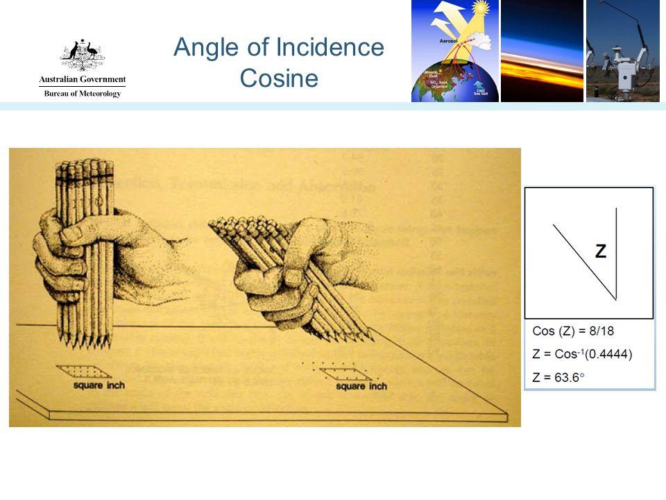 Angle of Incidence Cosine