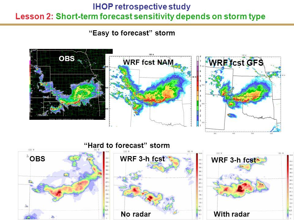 IHOP retrospective study Lesson 2: Short-term forecast sensitivity depends on storm type Easy to forecast storm OBS WRF fcst NAM Hard to forecast stor