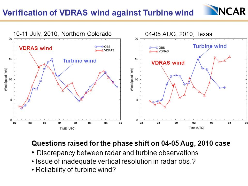 Verification of VDRAS wind against Turbine wind 10-11 July, 2010, Northern Colorado 04-05 AUG, 2010, Texas Questions raised for the phase shift on 04-