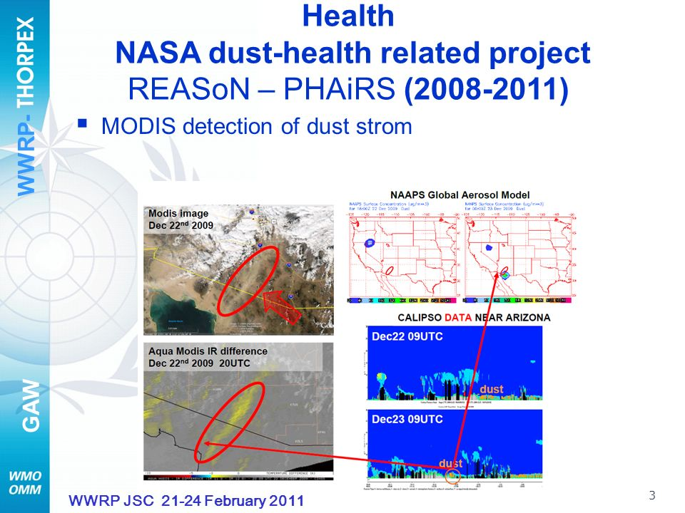 WWRP- GAW 4 WWRP JSC 21-24 February 2011 Sources based on MODIS hi-res data Health NASA dust-health related project REASoN – PHAiRS (2008-2011)